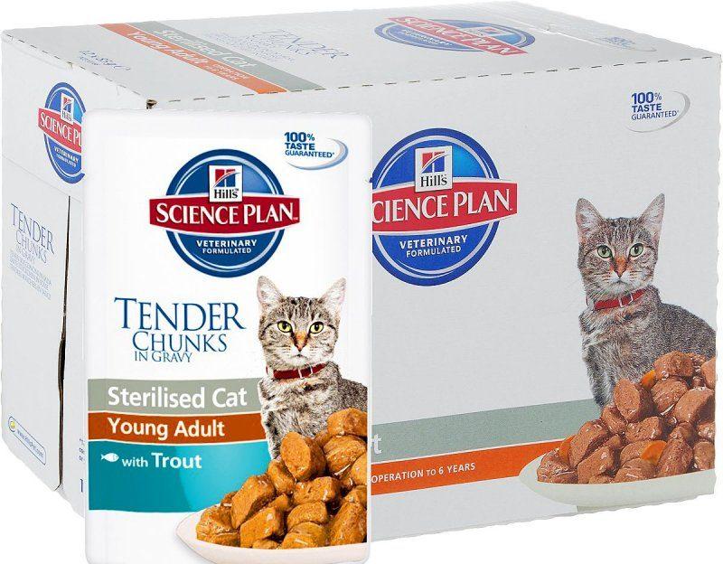 Кошачий корм Hills Neutered Cat