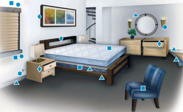 комната с изображением возможных мест обитания клопов