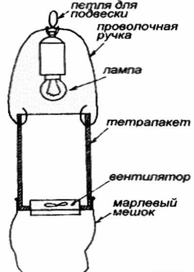 Схема ловушки-светильника с подвешиванием