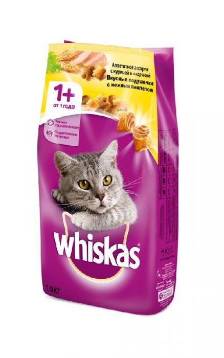 Обзор сухого корма Whiskas